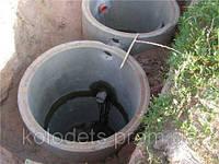 Копка канализаций, септиков, выгребных ям