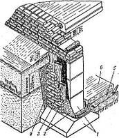 Гидроизоляция стен, фундаментов, и других элементов производственных зданий
