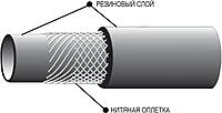 Рукава кислородные для газовой резки и сварки гост 9356-75 76