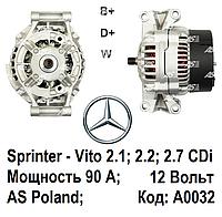Генератор Mercedes - Benz Sprinter 2.7 CDi. Мерседес Бенц Спринтер 208-216; 308-316; 408-416; 616.