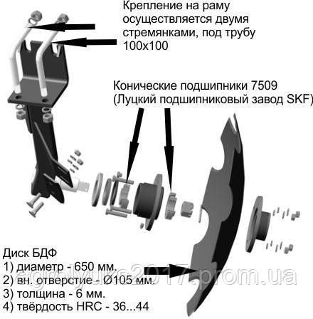 Борона БДФП 4.2- Прицепная - Дисковая, фото 2
