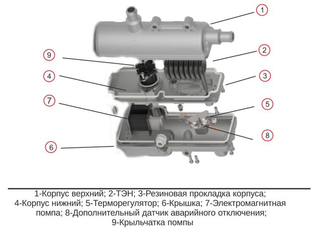 http://podogrev-atlant.ru/img/54.png