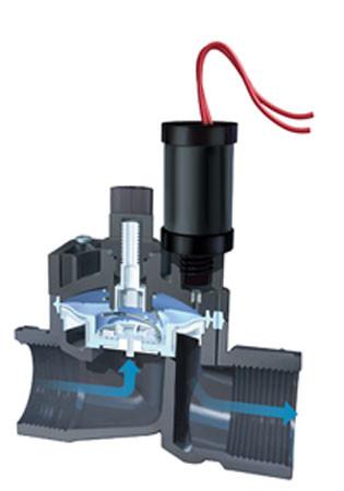 Клапан устанавливается на каждой зоне полива между магистральной и зональной трубопроводами и регулирует подачу потока воды на зону полива,  другими словами клапан включает и отключает воду на той зоне, где он установлен