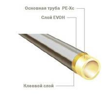 Труба для отопления  ТЕСЕ PE-Xc d=16 мм