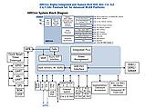 Atheros AR9344-BC2A BGA409 - SoC IEEE 802.11n 2x2 2.4/5 GHz - однокристальный сетевой процессор, фото 3