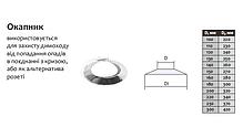 Крыза дымохода 190 мм (0°-15°) из нержавеющей стали «Версия Люкс», фото 3