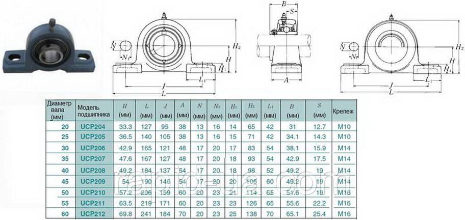 Dodatkowe Jual FYH Pillow Block Bearing UCP 204 1pc berkualitas di Pillow EH75