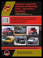 Opel Movano A Инструкция по эксплуатации, техобслуживанию и ремонту