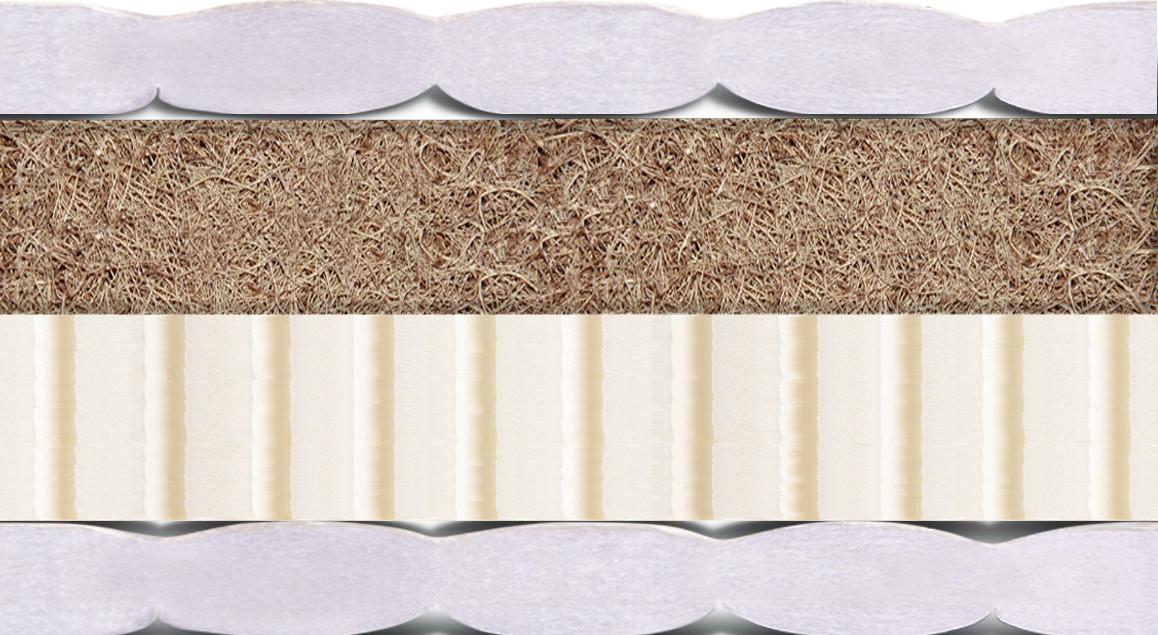 Тонкий матрас на диван(кровать) Футон №5 с латексом и кокосом