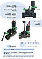 """Клапан серии E-pic 1"""" с внутренней резьбой и контролем расхода"""