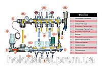 Коллектор Fado в полном сборе на 4 выхода со смесительной группой, термоголовкой Fado, расходомерами.