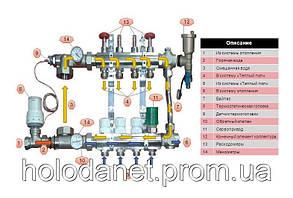 Коллектор Fado в полном сборе на 11 выходов со смесительной группой, термоголовкой Fado, расходомерами., фото 2