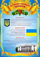 """Плакат """"Державні символи України"""""""