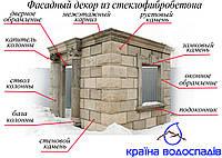 Фасадный декор стеклофибробетон