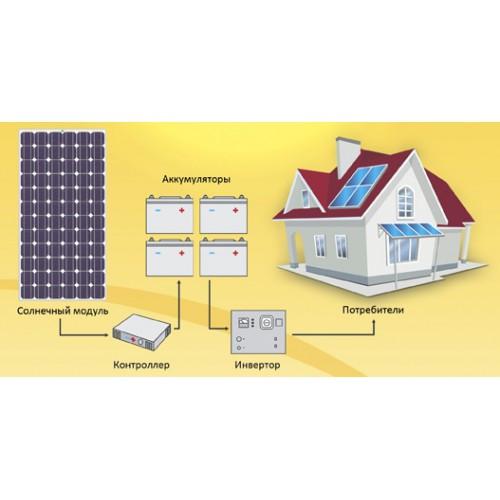 Автономная станция 3 кВт (1,74 кВт солнечного поля)