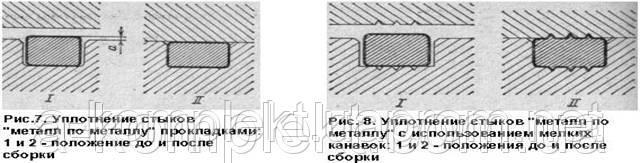 Производство прокладок ТМ Альянс