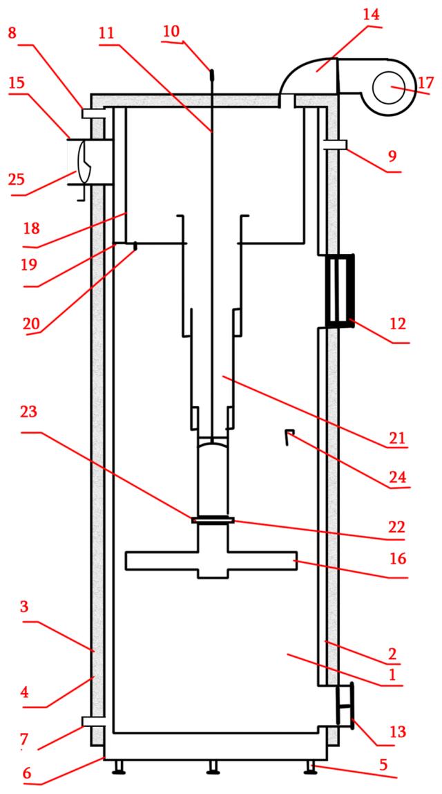 Что цилиндрическая форма теплообменника выдерживает максимальное теплообменник сатуратор гидратацич