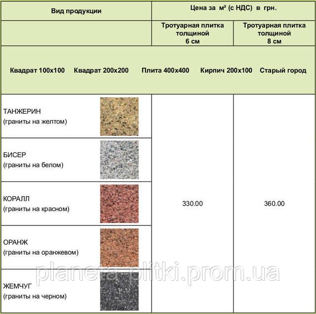 Тротуарная плитка производство Золотой Мандарин. (044) 332-0-332