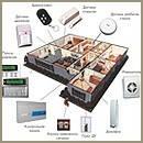 Системы контроля доступа, Продажа, Консультации, Установка