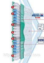 Ортопедический матрас Active Spring (EMM TM), фото 2