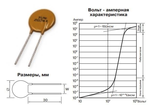 Варистор KVR MYG10-470