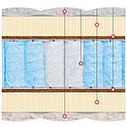 Матрас ортопедический двуспальный на блоке Pocket Spring  Морфей Велам 160x190 см, фото 2