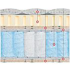 Матрас ортопедический на блоке Pocket Spring с латексом Лазурит Велам 160x200 см, фото 2