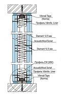 Звукоизоляционные перегородки система Knauf W112-1 Diamant