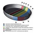 AMT Сковорода индукционная 28 см (I-528-E-Z2), фото 3