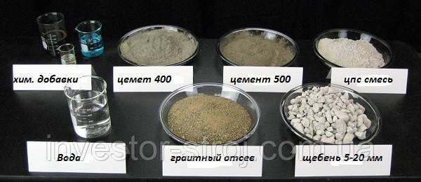 состав бетон Харьков