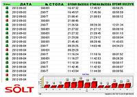 Программа статистики