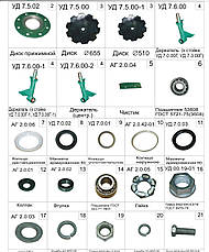 Запасные части к дисковым боронам АГ, АГД, УДА  ДАН СТЕП, фото 3