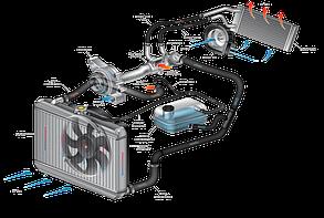 Система охлаждения и вентиляции к автомобилю Hyundai, KIA