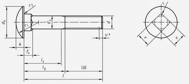 Розміри болта меблевого DIN 603