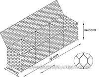 Габионы и габионные конструкции.