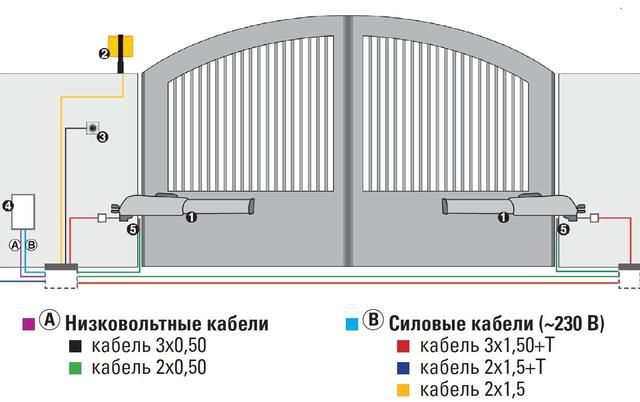 схема установки автоматикиFAAC 415 L LS