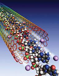 Cоздана термостойкая резина из нанотрубок