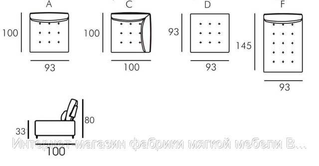 Изображение размеров модулей дивана Донна