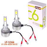 Светодиодные (led) лампы Pulso
