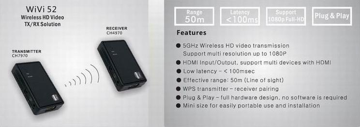 Цифровой кабель передатчик 50 M HDMI /HDMI 1080P (CH7970/CH4970)