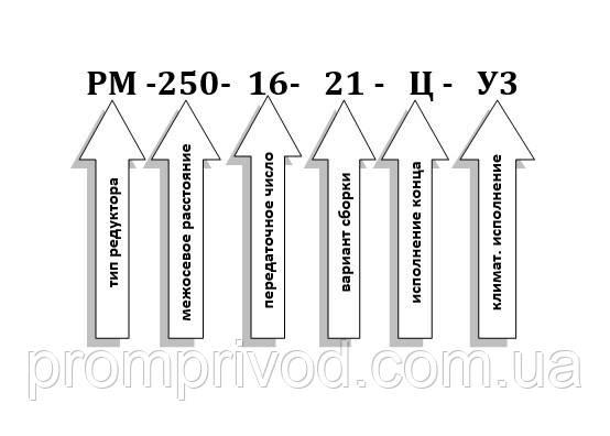 Условное обозначение редуктора РМ-250-16