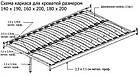 Кровать Саба (Saba) Onder Metal 140×200 см, фото 2