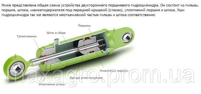 Схема поршневого цилиндра