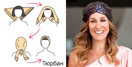 Схема повязки на голову тюрбан