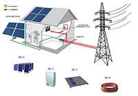 Сетевая солнечная электростанция под зеленый тариф на 10 кВт эконом 1