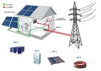 Солнечная электростанция под зеленый тариф на 5 кВт