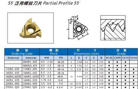 16 ER G55 Твердосплавная пластина для токарного резца, фото 2