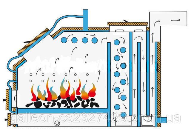 теплообменники в газовом хозяйстве