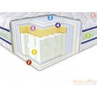 MULTY 3D-ортопедические матрасы,Neolux