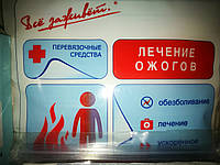 Набор для лечения ожогов, Закрытие и лечение ожогов I-IIIA степени